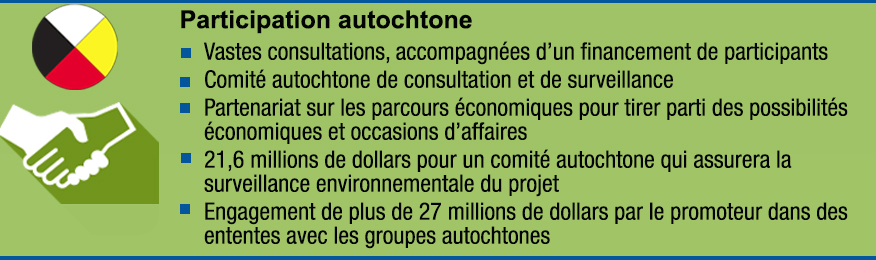 Infographic : Participation autochtone