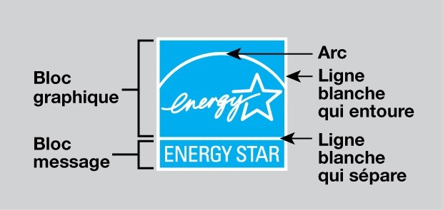 ENERGY STAR logo composants