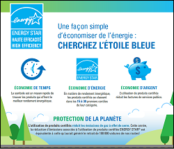 Thumbnail image for Energy Star infographic
